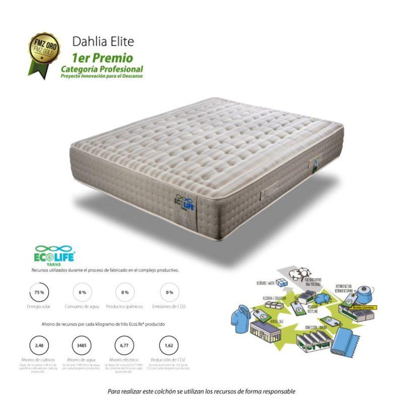 Dahlia, Dahlia Elite, colchón, innovación para el descanso, Eco Life, colchones sostenibles, colchones naturales, productos para el descanso, Reset by Toende, Toende