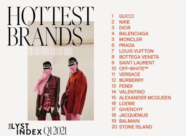 populares, marcas populares, The Lyst Index