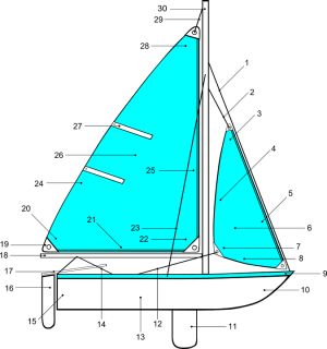 Diagram Sailboat Sailing · Free vector graphic on Pixabay