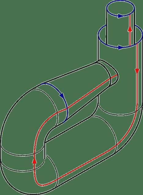 Free vector graphic: Tube, Plumbing, Drain, Piping, Pipe