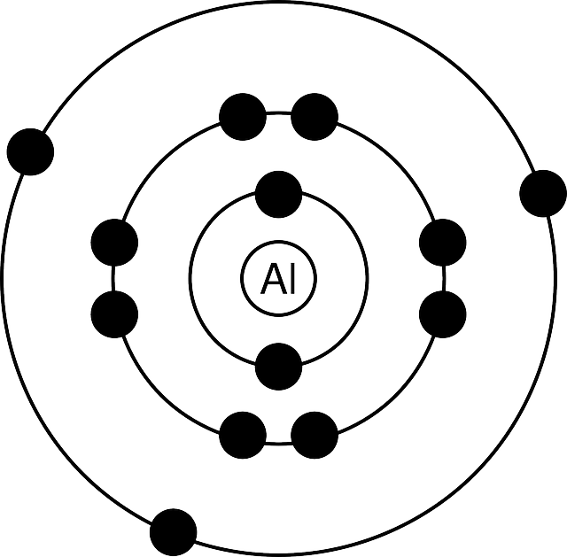 Diagram Nucleus Atomic · Free vector graphic on Pixabay