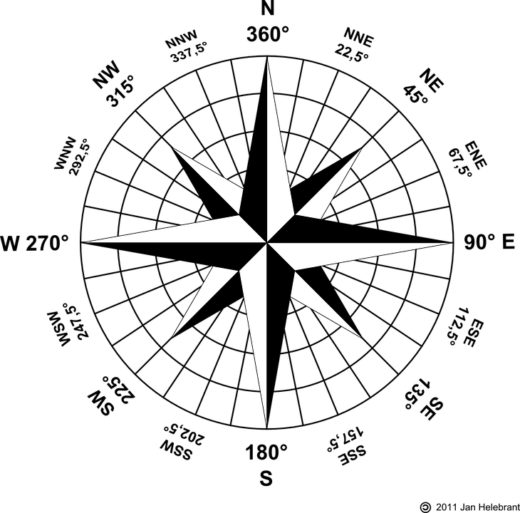 Free vector graphic: Geography, Map, Compass, Rose, Plot