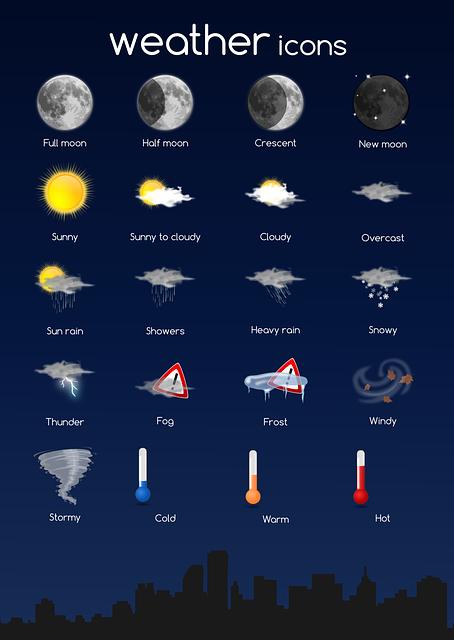 Icon Set Weather Moon Free Vector Graphic On Pixabay