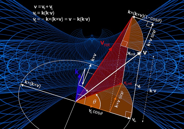Free illustration Mathematics Formula Physics  Free Image on Pixabay  1230073