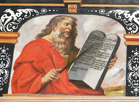 Image, Church, Historically, Believe