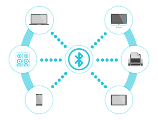 Bluetooth, Konnektivität, Wireless