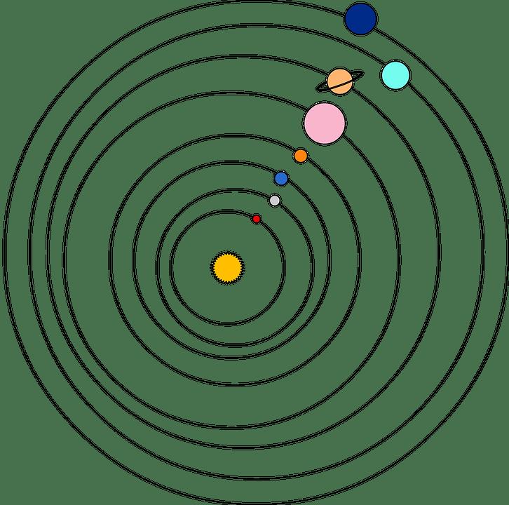 Solar System Space Universe · Free image on Pixabay