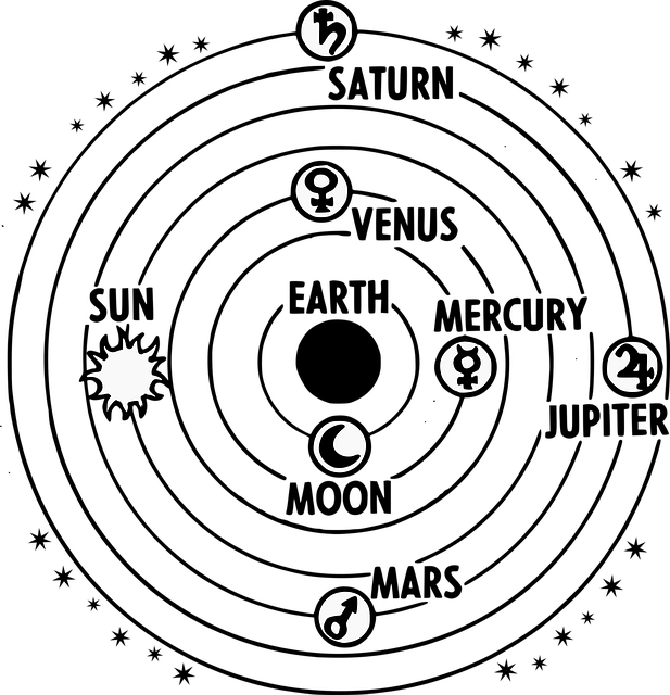Free vector graphic: Earth, Geocentric, Jupiter, Mars