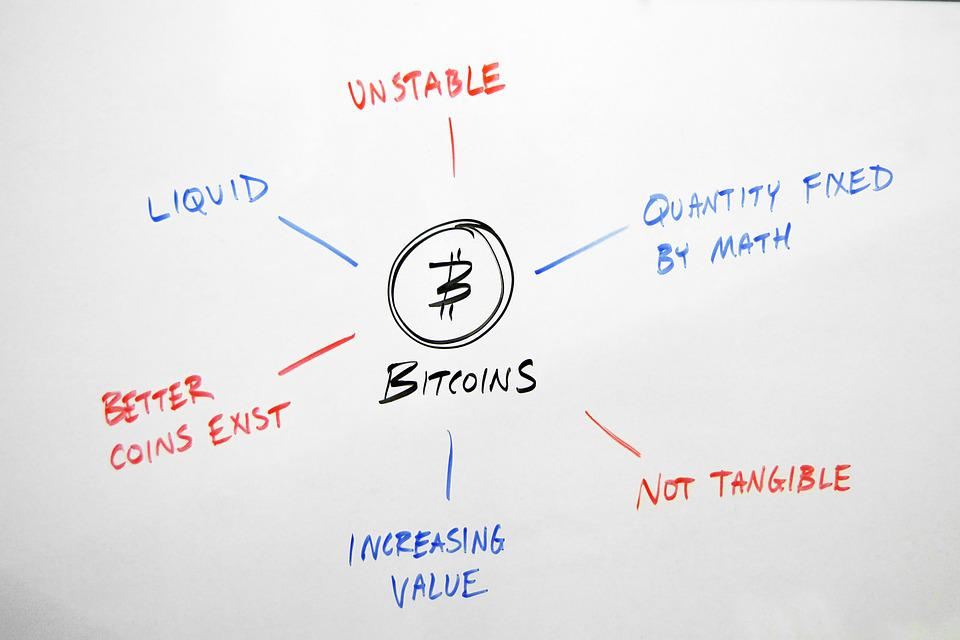 Bitcoin, 長所, 連結実績, 利点, 欠点, デメリット, ホワイト ボード, 仕事