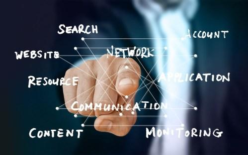 Mano, Comercial, Búsqueda, Página Web, Recursos, Red