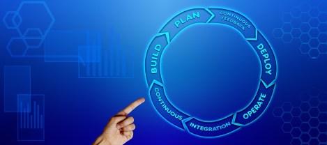 Devops, Business, Process Improvement, Development, It