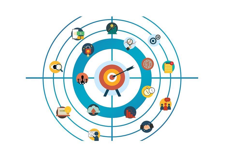 Business, Establishing A Business, Startup, Target