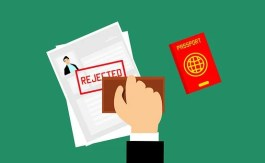 Visa, Rejected, Journey, Template