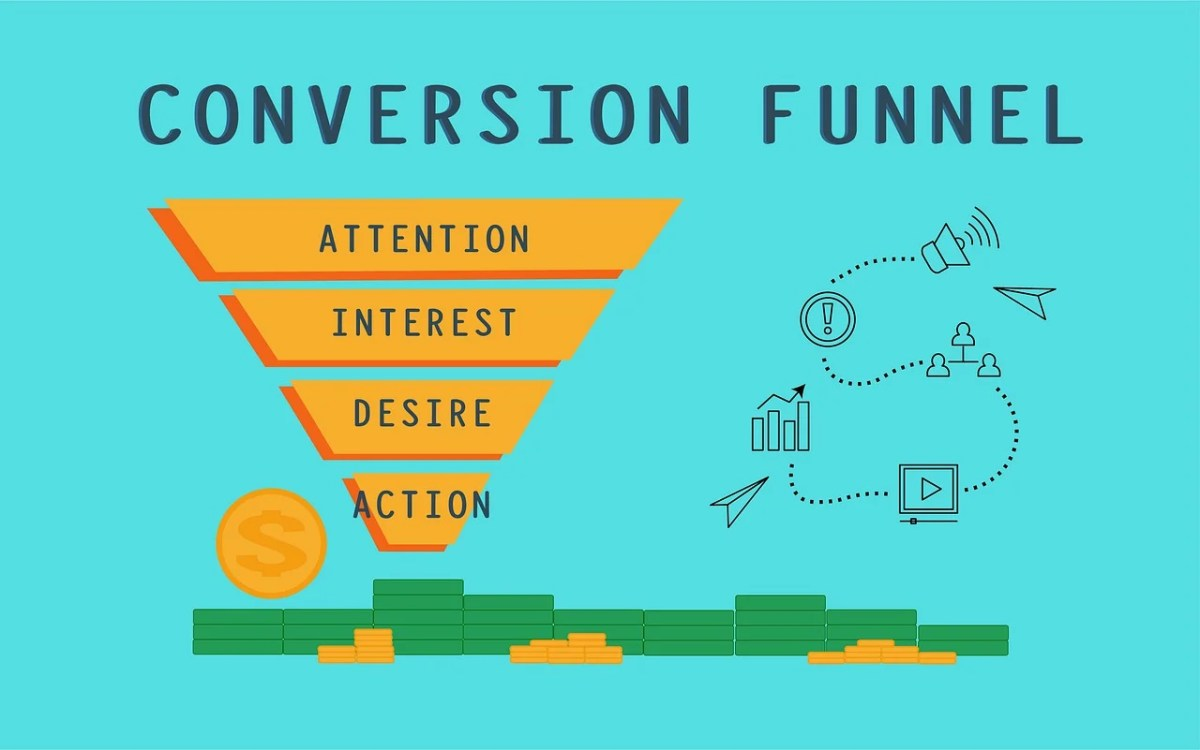 Conversion Funnel Sales Process - Free image on Pixabay