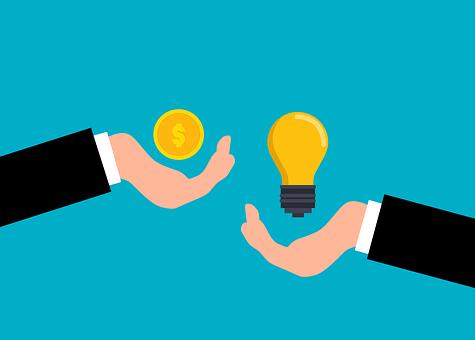 profitable business ideas 2021