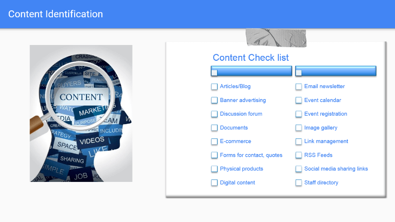 Content Identification, outlining a Content Check list with items including Articles/Blog, Banner advertising, Discussion forum, Documents, E-commerce, Forms for contact and quotes, Physical products, Digital content, Email newsletter, Event calendar, Event registration, Image gallery, Link management, RSS feeds, Social media sharing links, Staff directory