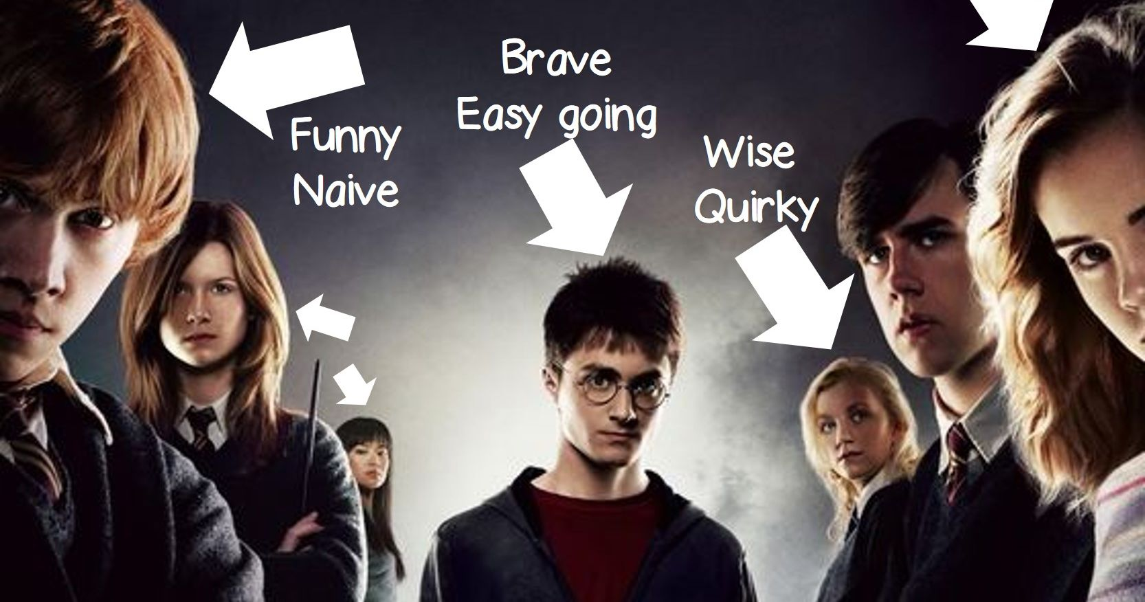 Quotes In Spanish Wallpaper Which Traits Do You Share With Harry Potter S Main