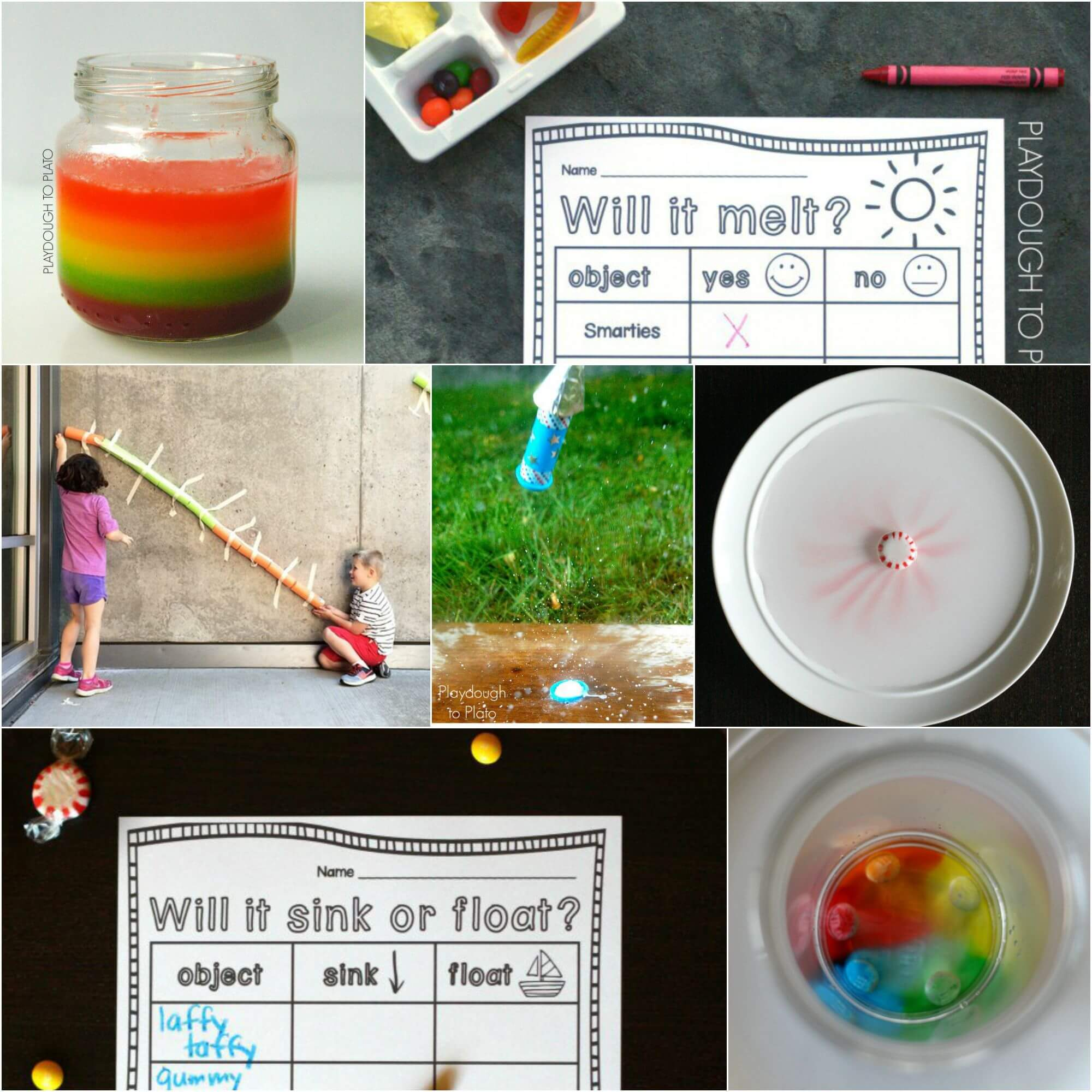 hight resolution of Gobstopper Experiment Worksheet   Printable Worksheets and Activities for  Teachers