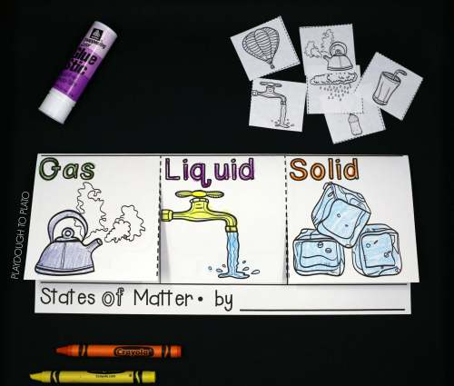 small resolution of States of Matter Activities - Playdough To Plato