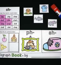 Digraph Activities! - Playdough To Plato [ 2091 x 2597 Pixel ]