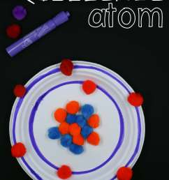 Atom and Molecule Activities - Playdough To Plato [ 3206 x 2290 Pixel ]