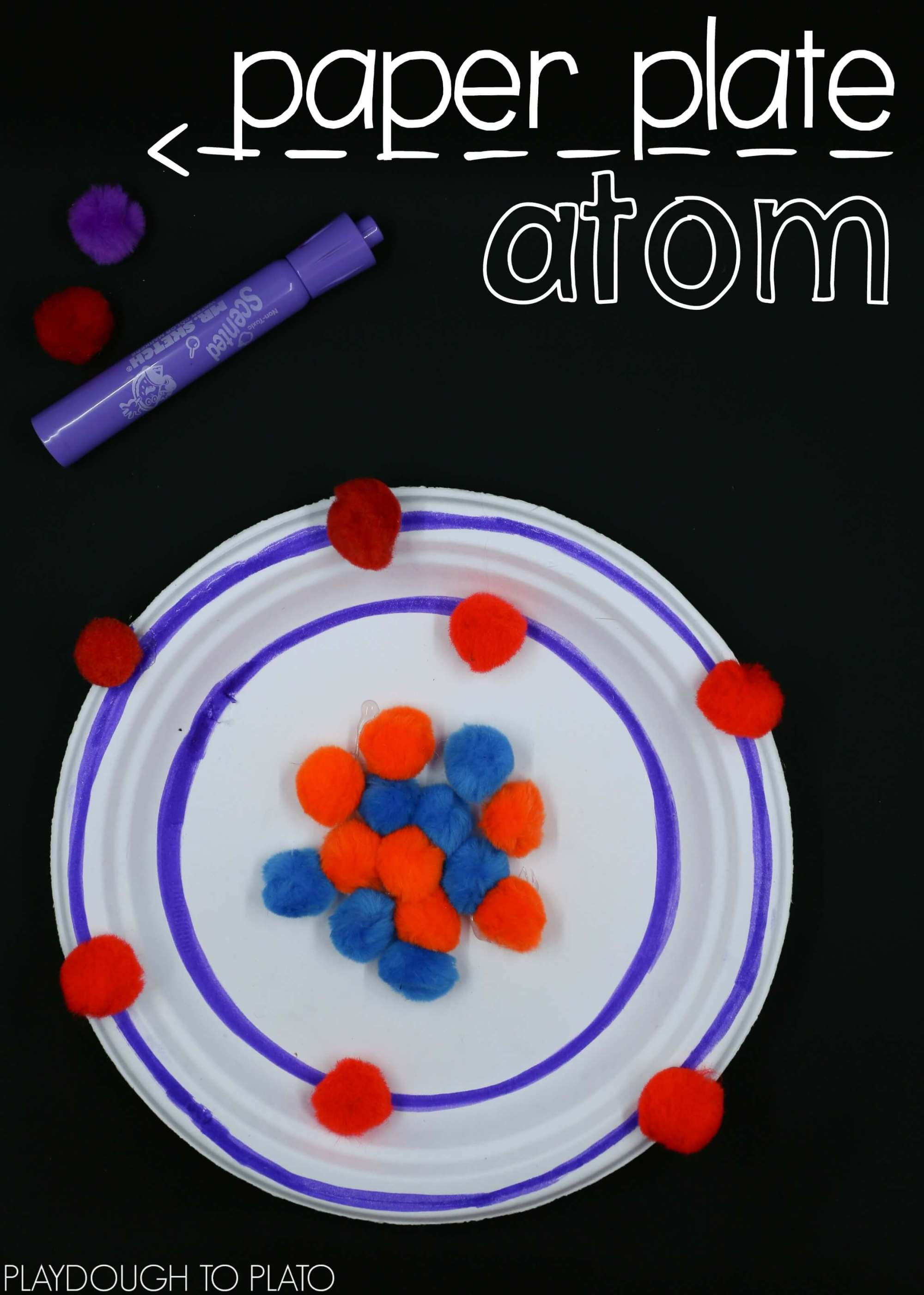 hight resolution of Atom and Molecule Activities - Playdough To Plato