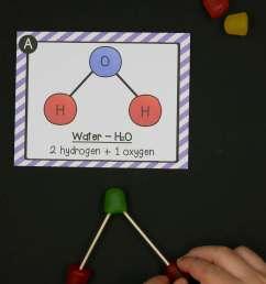 Atom and Molecule Activities - Playdough To Plato [ 3394 x 2424 Pixel ]
