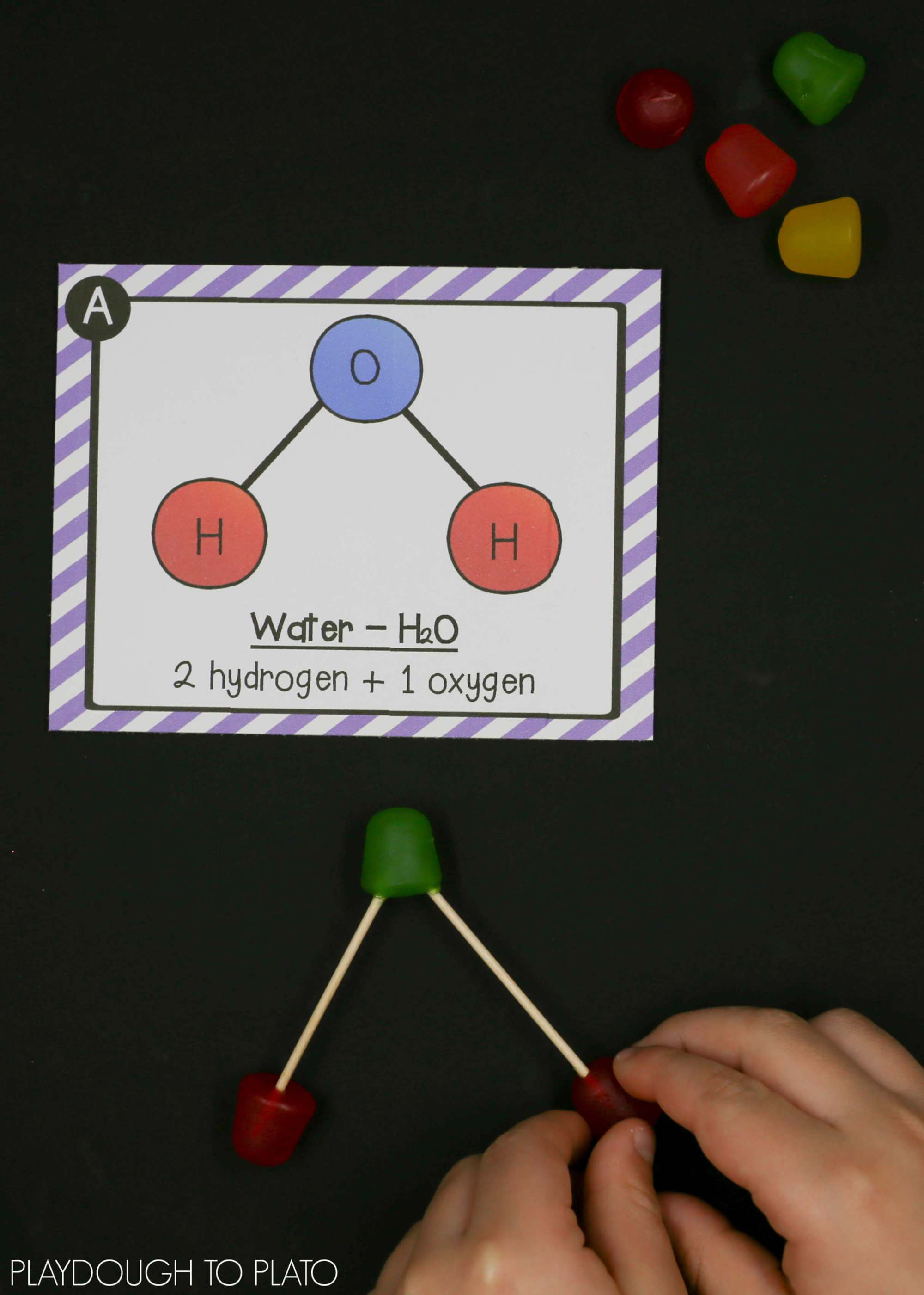hight resolution of Atom and Molecule Activities - Playdough To Plato
