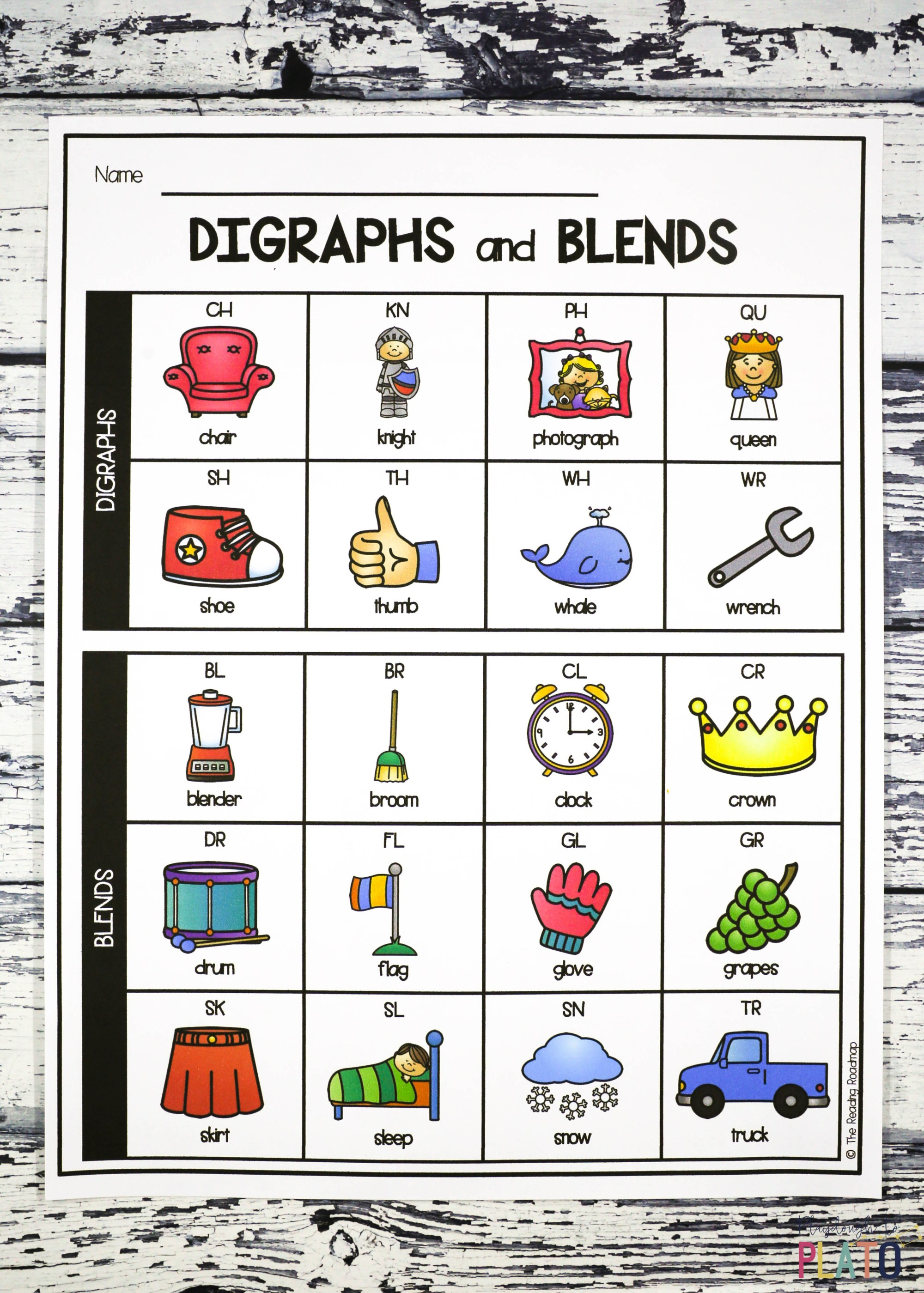 hight resolution of Digraph and Blend Chart - Playdough To Plato