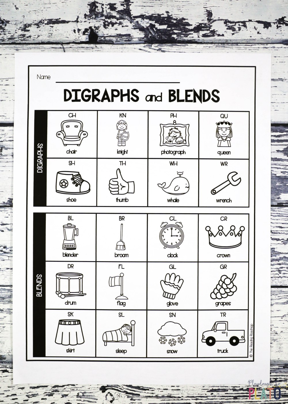medium resolution of Digraph and Blend Chart - Playdough To Plato
