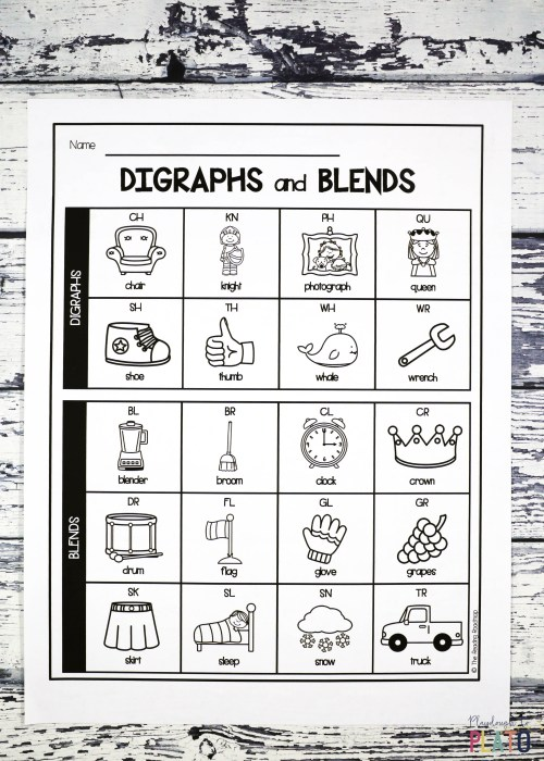 small resolution of Digraph and Blend Chart - Playdough To Plato
