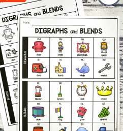 Digraph and Blend Chart - Playdough To Plato [ 3205 x 2290 Pixel ]