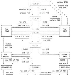 rfce005 tcp grundlagen [ 1010 x 1250 Pixel ]
