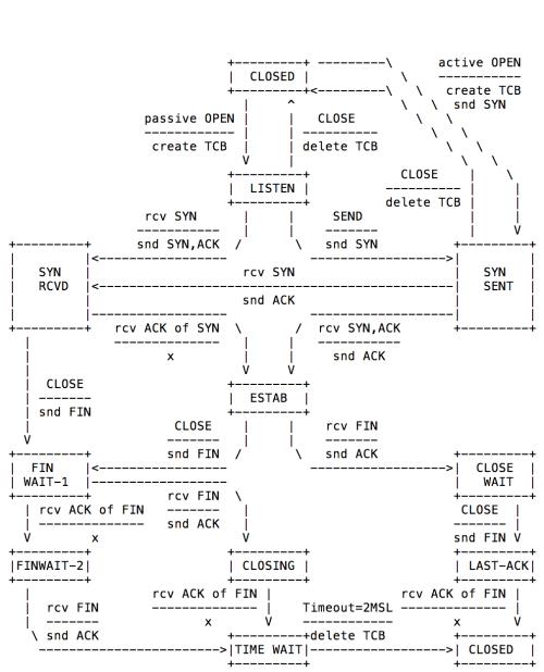 small resolution of rfce005 tcp grundlagen
