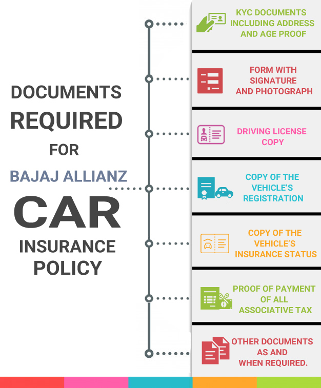 Bajaj Allianz Travel Insurance Policy Status Joshymomo Org