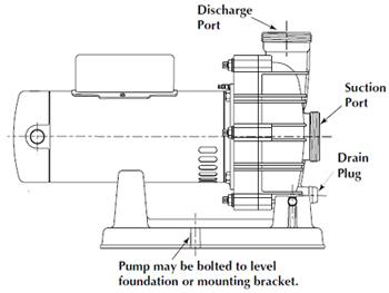 Jacuzzi Hot Tub Wiring Diagram Jacuzzi Hot Tub Forum