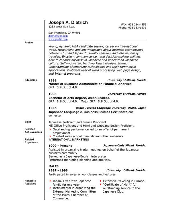 Activities Resume Template College Application Resume Template