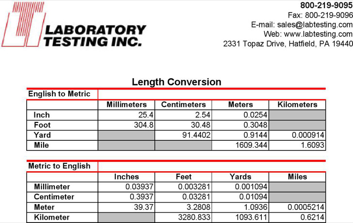 8+ Sample Metric Conversion Chart Templates For Kids Free Download