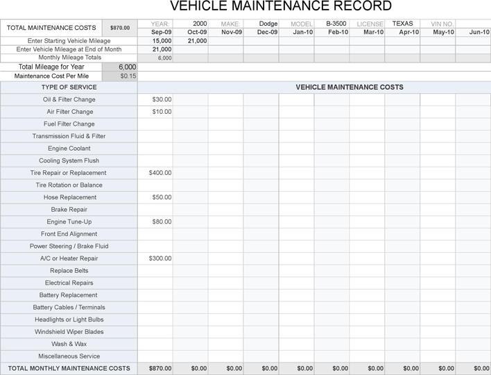 6+ Vehicle Maintenance Log Free Download