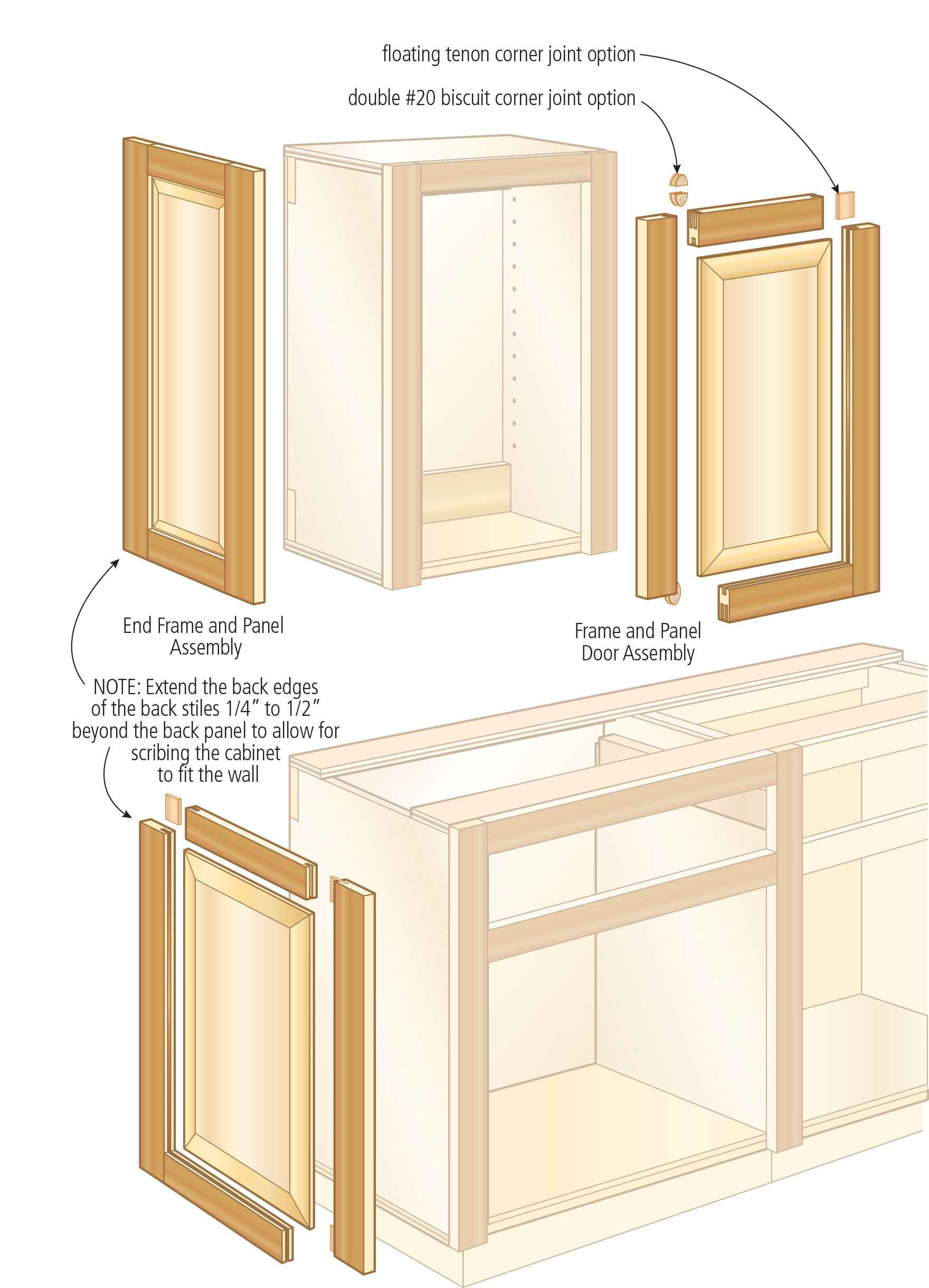 Building Wall Cabinets : building, cabinets, Excerpt:, Building, Traditional, Frame, Cabinets, Popular, Woodworking, Magazine