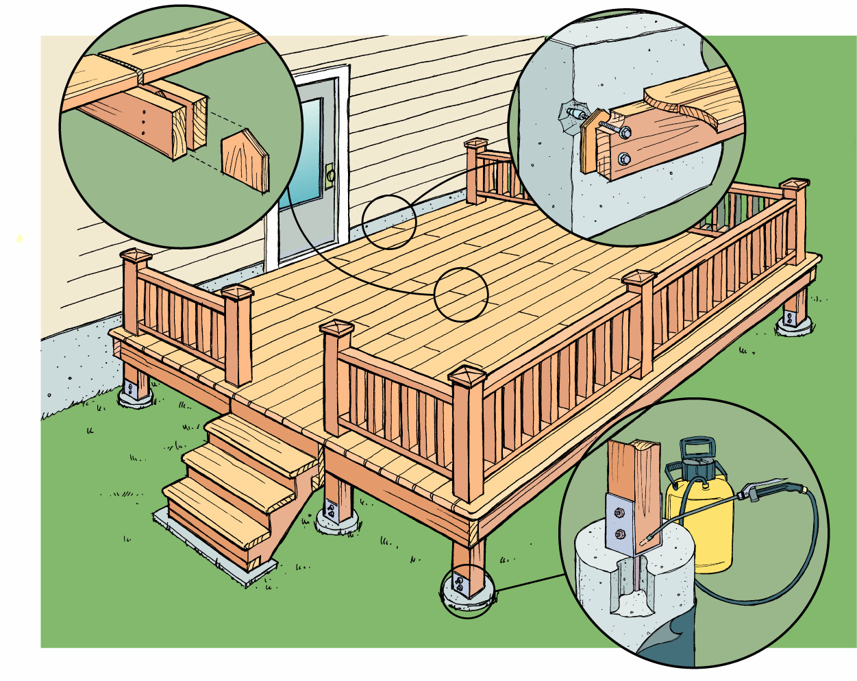 Learn How To Build A Deck The Right Way Popular Woodworking Magazine