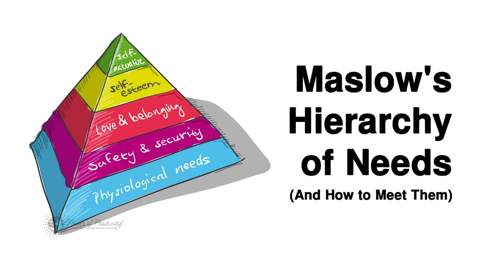 Maslow S Hierarchy Of Needs And How To Meet Them
