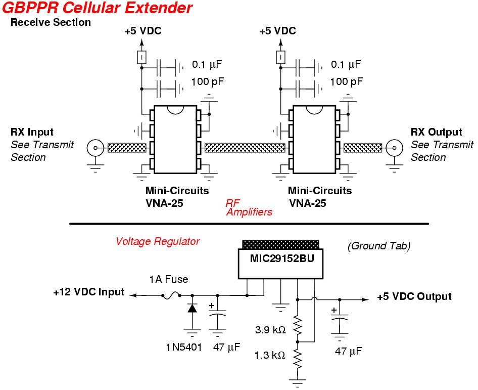 GBPPR Cellular Extender