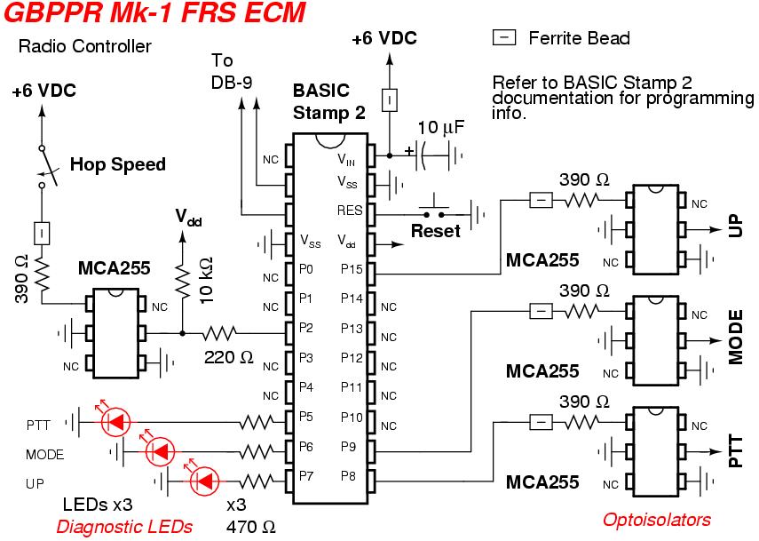 GBPPR Mk-1 Family Radio Service ECM Device