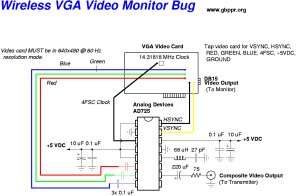 VGA Video Monitor Transmitter