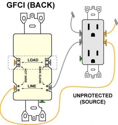 switch receptacle combo wiring diagram for a socket bo doityourself generac generator transfer ground fault schematic diagrams interrupter receptacles electrical circuit