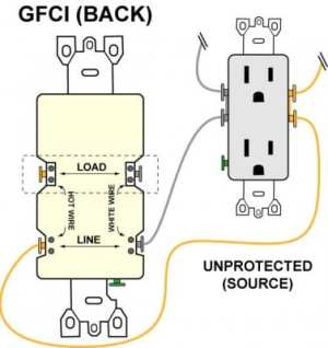 Wiring a GFCI Outlet | Pro Tool Reviews