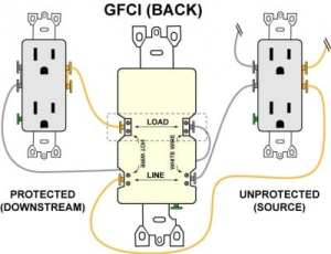 Wiring a GFCI Outlet with Diagrams | Pro Tool Reviews