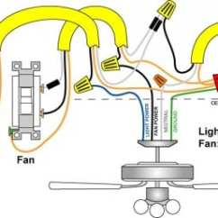 Ceiling Fan Wiring Diagram Separate Switches Hurricane Formation Light Combo Great Installation Of A And Pro Tool Reviews Rh Protoolreviews Com