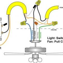 Ceiling Fan Wiring Diagram Uk For Car Amplifier And Subwoofer Switch Jyfotd Thedelhipalace De D6a Awosurk U2022 Rh Wire